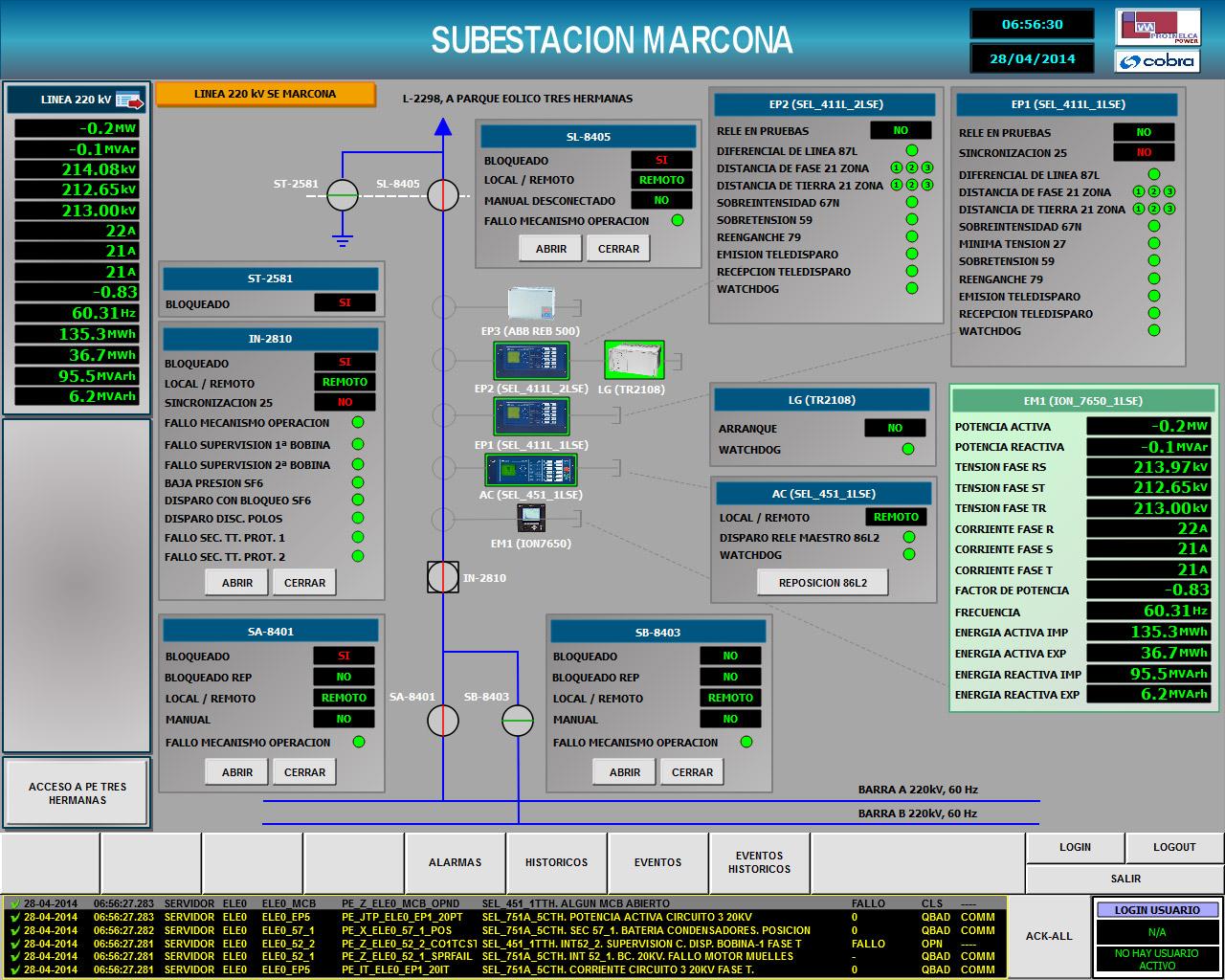 Sistema SCADA - Subestación Parque Eólico Marcona, Nazca, Perú